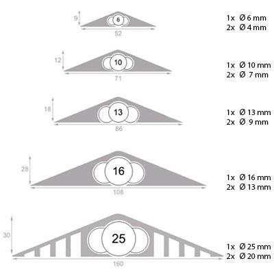 protector-de-cables-trapezoidal-medidas