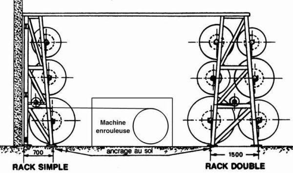 Tipos estanteria bobinas cable con rodillo guia