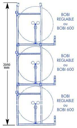 Ejemplo de configuración BOBI con 3 módulos grandes (BOBI 600 ó BOBI AJUSTABLE)
