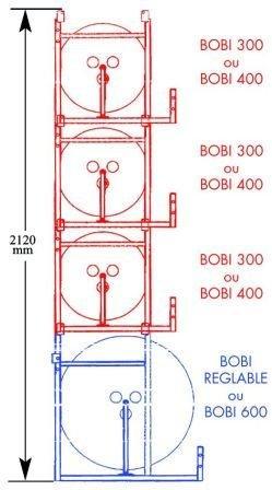 Ejemplo de configuración BOBI con 3 módulos pequeños (BOBI 300 ó 400) y un módulo grande (BOBI 600 o BOBI AJUSTABLE)